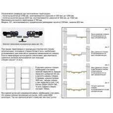 Схемы открывания раздвижных перегородок  и дополнительные опции